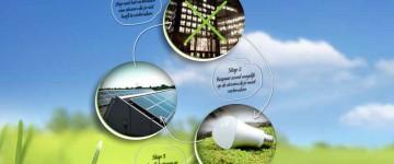 In drie stappen naar een forse energiebesparing het Rondje Duurzaamheid 2