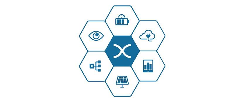 Maxem Smart Charging 100%-Duurzaam