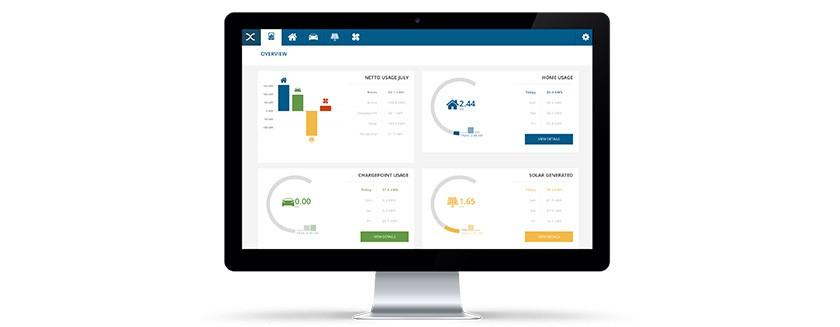 Maxem Smart Charging Smart Energie Services