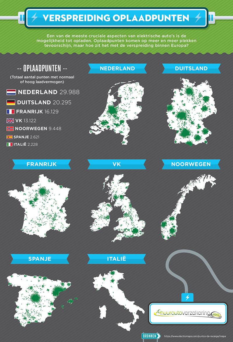 Elektrisch Rijden In Nederland Milieuvriendelijk Autorijden