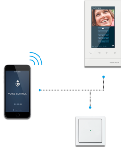 Your Smarter Home